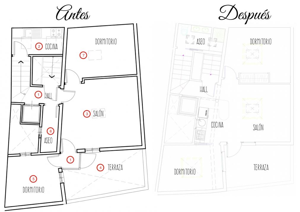 Plano antes y después piso nordico en Madrid