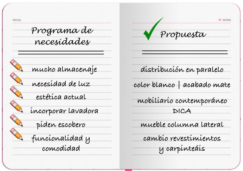 programa-necesidades-reforma-cocina