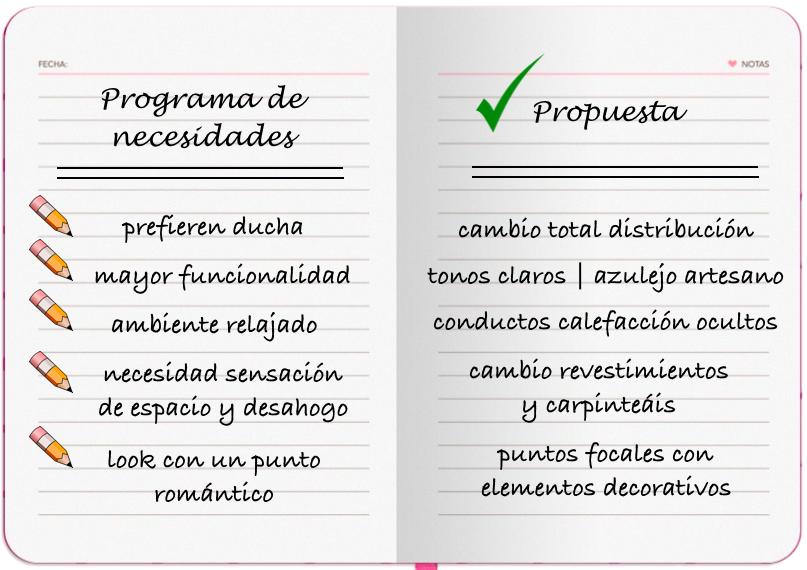 proyecto-asesoria_reforma-bano_programa-necesidades